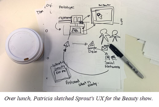 Over lunch, Patricia sketched out Sprout's user experience for the Beauty exhibition.