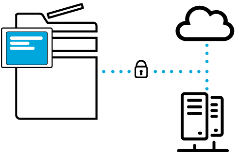 hp's Developer Portal | JetAdvantage Link for Device